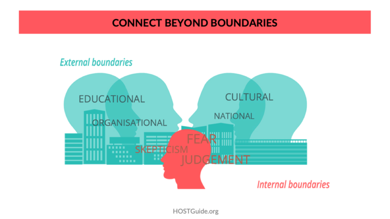 Connect Beyond Boundaries - HOST Guide