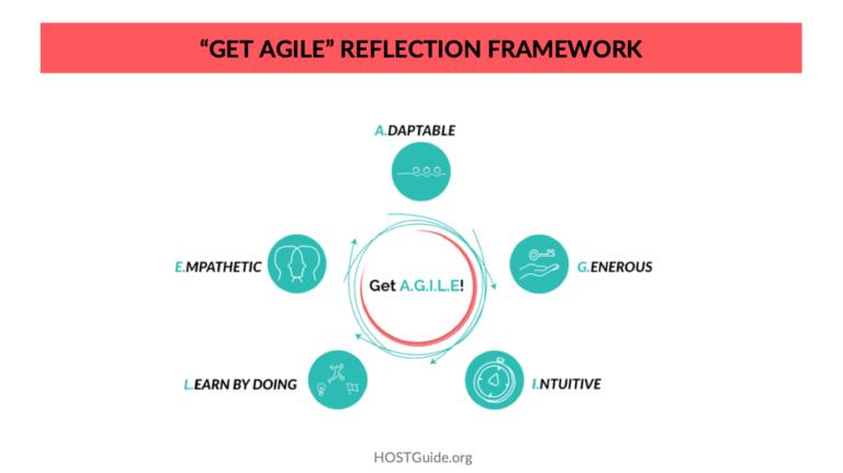 Get AGILE Reflection Framework - HOST Guide