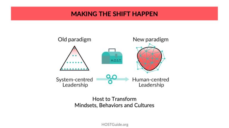 Making the Shift Happen - HOST Guide